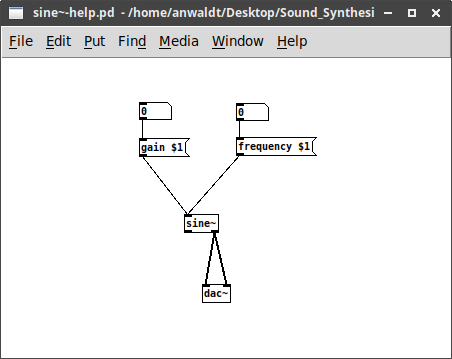 /images/Sound_Synthesis/sine_pd_example.png